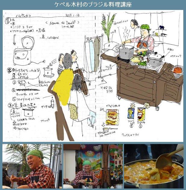 ケペル木村のブラジル料理講座Vol-2